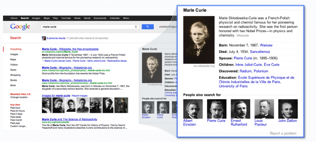 Google Knowledge Graph Results